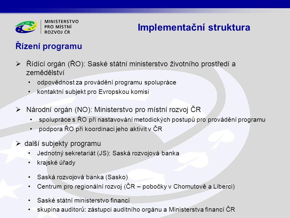 Řízení programu  Řídící orgán (ŘO): Saské státní ministerstvo životního prostředí a zemědělství odpovědnost za provádění programu spolupráce kontaktn