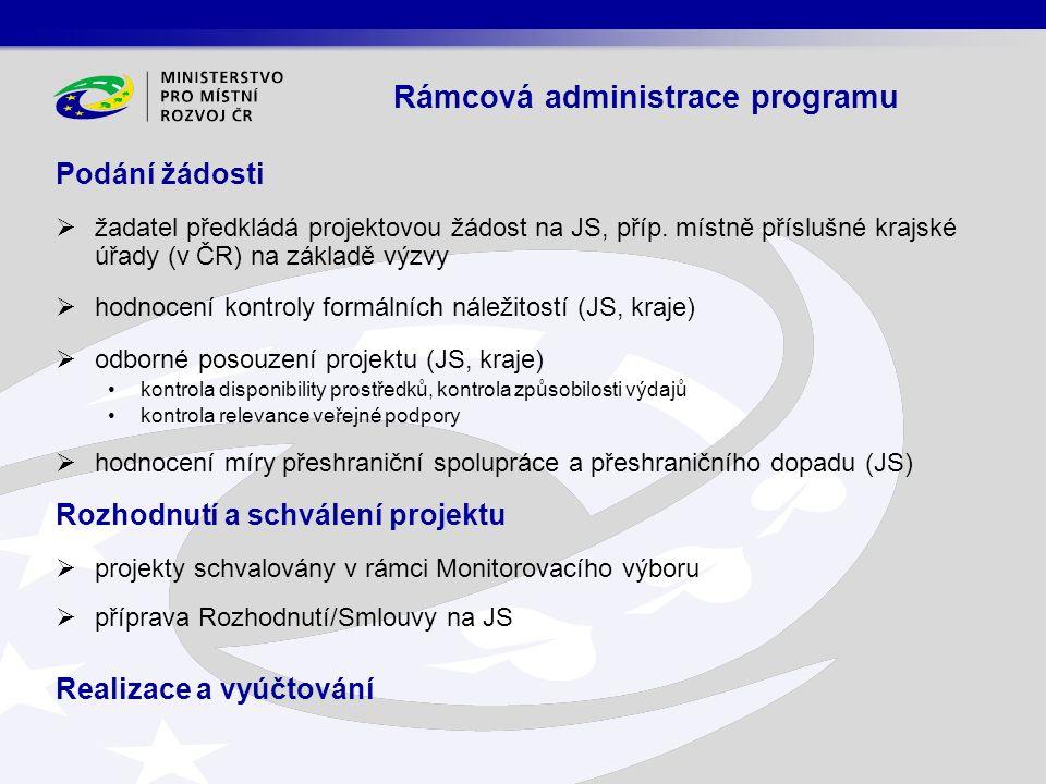 Podání žádosti  žadatel předkládá projektovou žádost na JS, příp. místně příslušné krajské úřady (v ČR) na základě výzvy  hodnocení kontroly formáln