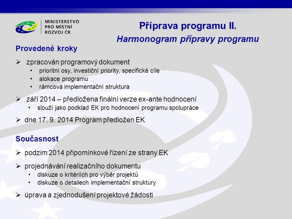 Provedené kroky  zpracován programový dokument prioritní osy, investiční priority, specifické cíle alokace programu rámcová implementační struktura 
