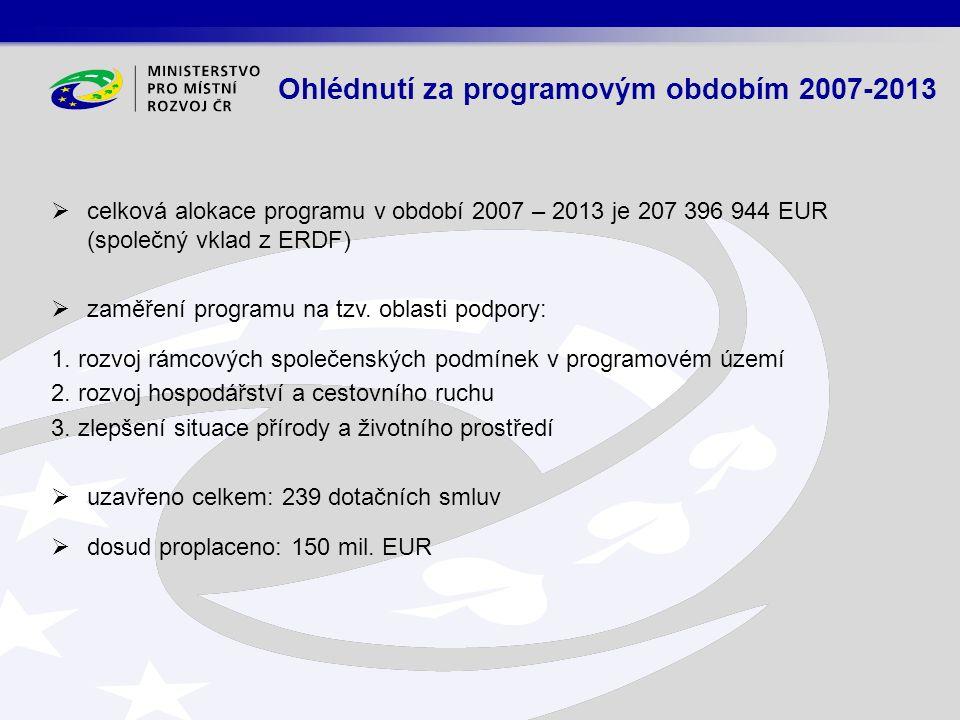  celková alokace programu v období 2007 – 2013 je 207 396 944 EUR (společný vklad z ERDF)  zaměření programu na tzv. oblasti podpory: 1. rozvoj rámc