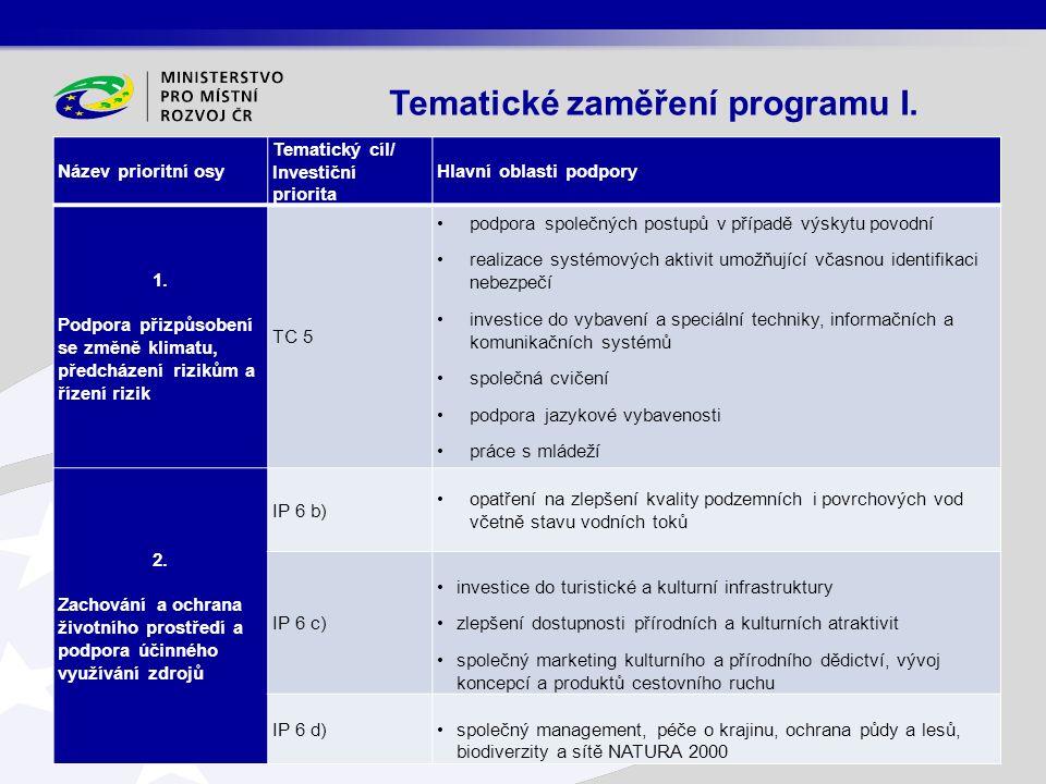 Název prioritní osy Tematický cíl/ Investiční priorita Hlavní oblasti podpory 1. Podpora přizpůsobení se změně klimatu, předcházení rizikům a řízení r