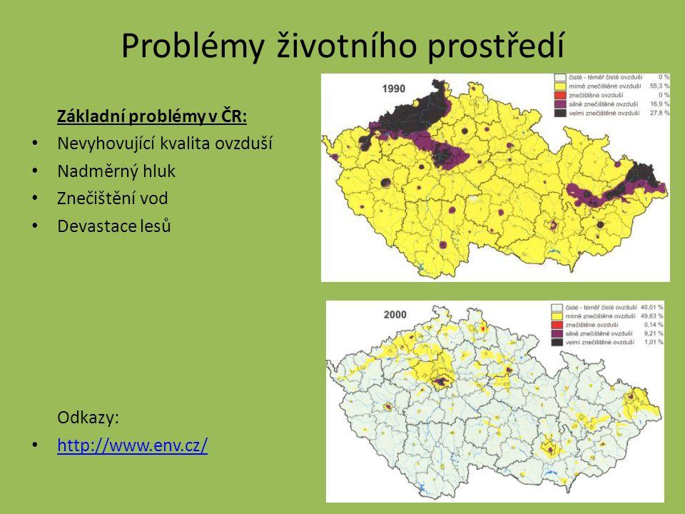 Problémy životního prostředí Základní problémy v ČR: Nevyhovující kvalita ovzduší Nadměrný hluk Znečištění vod Devastace lesů Odkazy: http://www.env.cz/