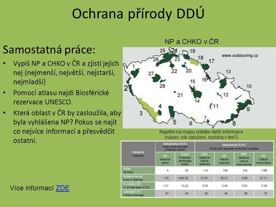 Ochrana přírody DDÚ Samostatná práce: Vypiš NP a CHKO v ČR a zjisti jejich nej (nejmenší, největší, nejstarší, nejmladší) Pomocí atlasu najdi Biosférické rezervace UNESCO.