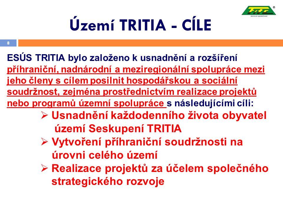 Území TRITIA - CÍLE 8 ESÚS TRITIA bylo založeno k usnadnění a rozšíření příhraniční, nadnárodní a meziregionální spolupráce mezi jeho členy s cílem posilnit hospodářskou a sociální soudržnost, zejména prostřednictvím realizace projektů nebo programů územní spolupráce s následujícími cíli:  Usnadnění každodenního života obyvatel území Seskupení TRITIA  Vytvoření příhraniční soudržnosti na úrovni celého území  Realizace projektů za účelem společného strategického rozvoje