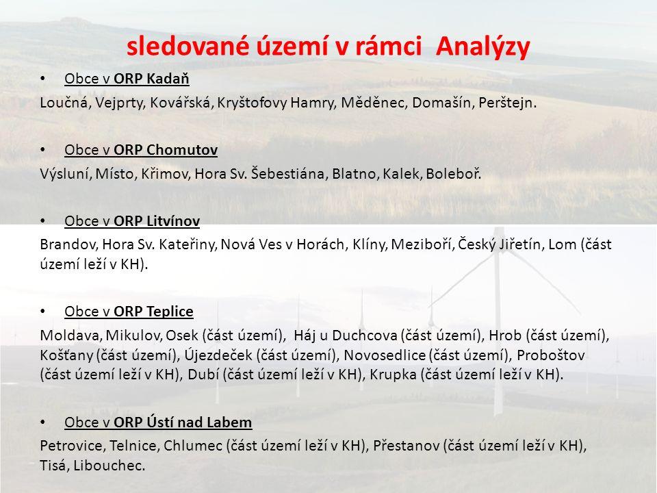 sledované území v rámci Analýzy Obce v ORP Kadaň Loučná, Vejprty, Kovářská, Kryštofovy Hamry, Měděnec, Domašín, Perštejn.