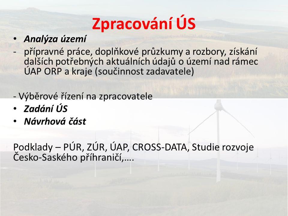 Zpracování ÚS Analýza území -přípravné práce, doplňkové průzkumy a rozbory, získání dalších potřebných aktuálních údajů o území nad rámec ÚAP ORP a kraje (součinnost zadavatele) - Výběrové řízení na zpracovatele Zadání ÚS Návrhová část Podklady – PÚR, ZÚR, ÚAP, CROSS-DATA, Studie rozvoje Česko-Saského příhraničí,….