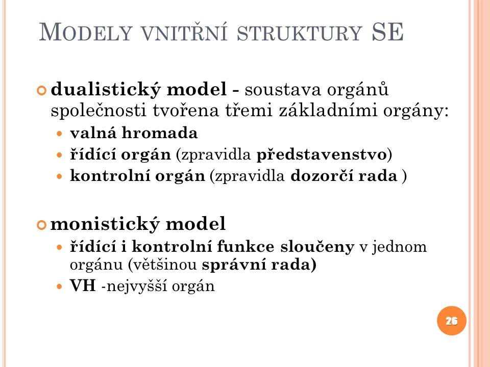 M ODELY VNITŘNÍ STRUKTURY SE dualistický model - soustava orgánů společnosti tvořena třemi základními orgány: valná hromada řídící orgán (zpravidla představenstvo ) kontrolní orgán (zpravidla dozorčí rada ) monistický model řídící i kontrolní funkce sloučeny v jednom orgánu (většinou správní rada) VH -nejvyšší orgán 26