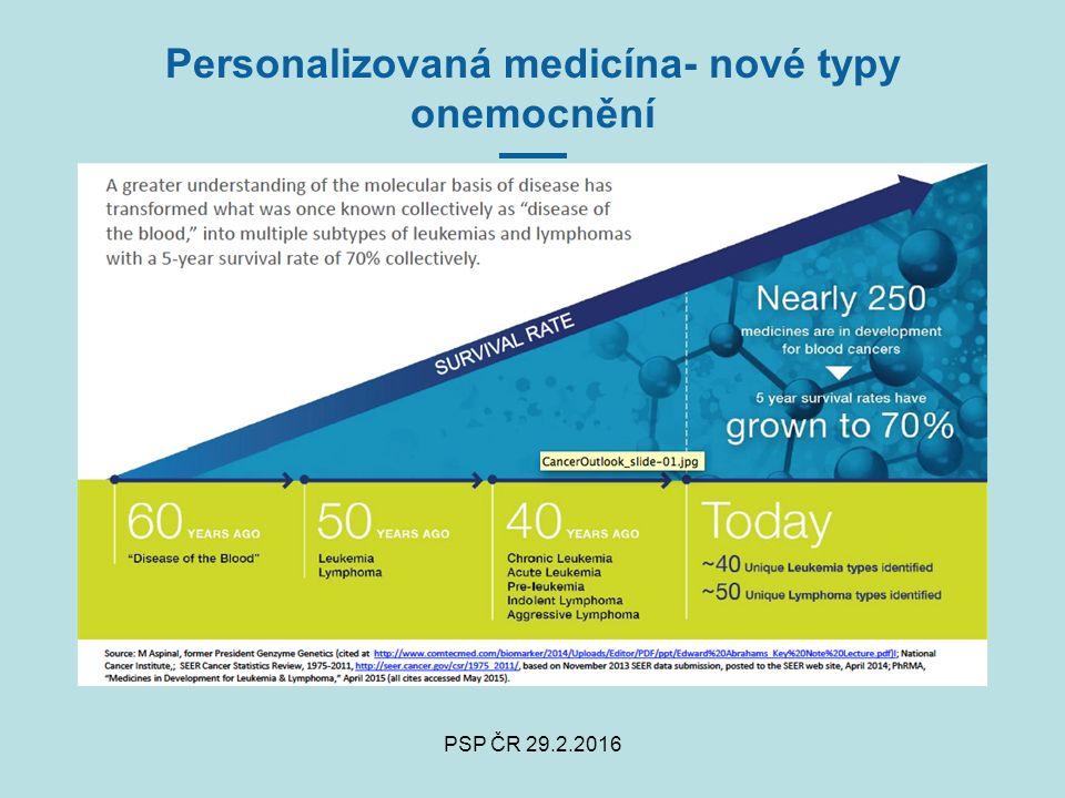PSP ČR 29.2.2016 Personalizovaná medicína- nové typy onemocnění