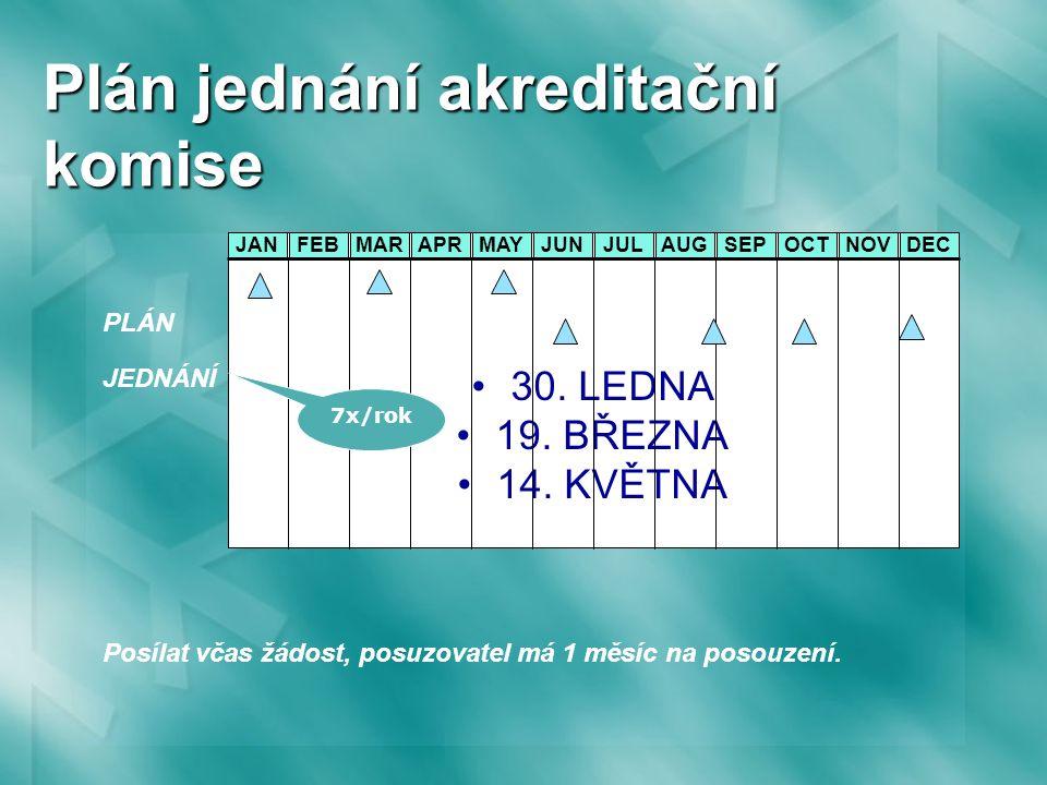Plán jednání akreditační komise PLÁN JEDNÁNÍ Posílat včas žádost, posuzovatel má 1 měsíc na posouzení.