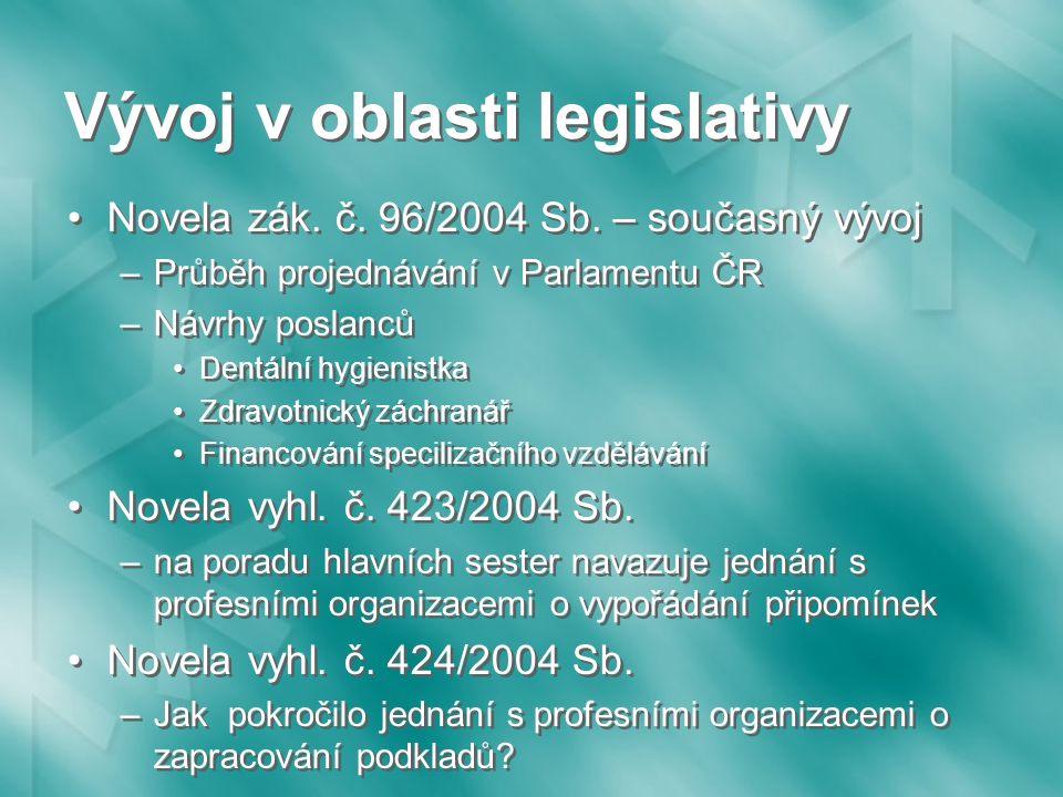 Vývoj v oblasti legislativy Novela zák. č. 96/2004 Sb. – současný vývoj –Průběh projednávání v Parlamentu ČR –Návrhy poslanců Dentální hygienistka Zdr