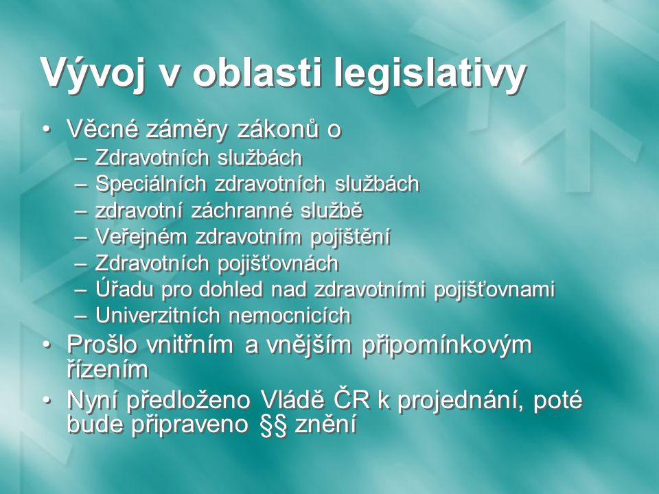 Vývoj v oblasti legislativy Věcné záměry zákonů o –Zdravotních službách –Speciálních zdravotních službách –zdravotní záchranné službě –Veřejném zdravotním pojištění –Zdravotních pojišťovnách –Úřadu pro dohled nad zdravotními pojišťovnami –Univerzitních nemocnicích Prošlo vnitřním a vnějším připomínkovým řízením Nyní předloženo Vládě ČR k projednání, poté bude připraveno §§ znění Věcné záměry zákonů o –Zdravotních službách –Speciálních zdravotních službách –zdravotní záchranné službě –Veřejném zdravotním pojištění –Zdravotních pojišťovnách –Úřadu pro dohled nad zdravotními pojišťovnami –Univerzitních nemocnicích Prošlo vnitřním a vnějším připomínkovým řízením Nyní předloženo Vládě ČR k projednání, poté bude připraveno §§ znění