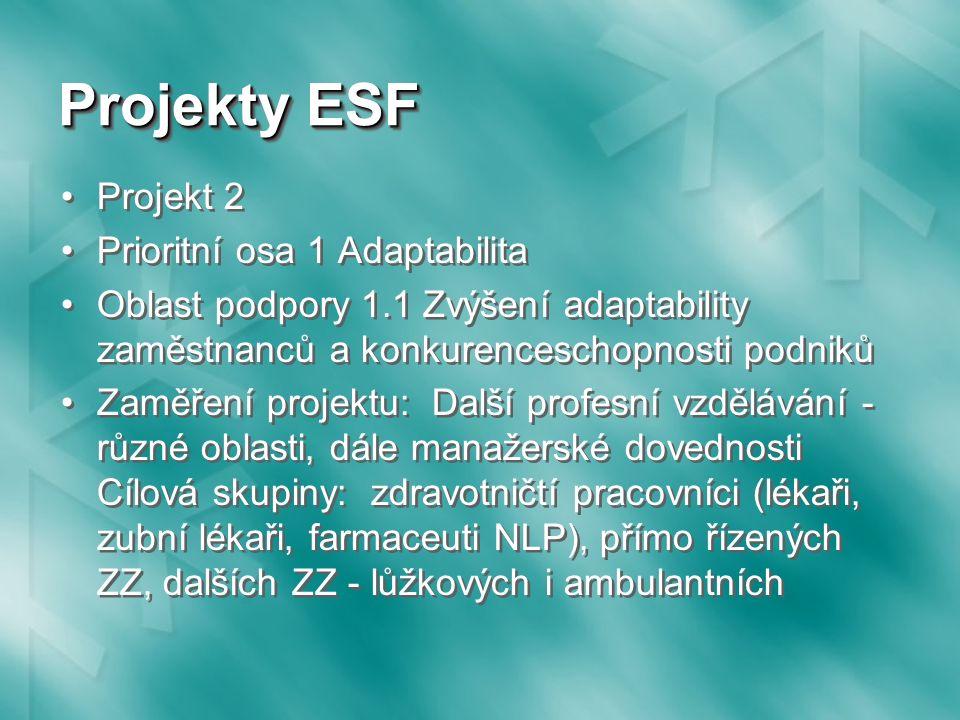 Projekty ESF Projekt 2 Prioritní osa 1 Adaptabilita Oblast podpory 1.1 Zvýšení adaptability zaměstnanců a konkurenceschopnosti podniků Zaměření projektu: Další profesní vzdělávání - různé oblasti, dále manažerské dovednosti Cílová skupiny: zdravotničtí pracovníci (lékaři, zubní lékaři, farmaceuti NLP), přímo řízených ZZ, dalších ZZ - lůžkových i ambulantních Projekt 2 Prioritní osa 1 Adaptabilita Oblast podpory 1.1 Zvýšení adaptability zaměstnanců a konkurenceschopnosti podniků Zaměření projektu: Další profesní vzdělávání - různé oblasti, dále manažerské dovednosti Cílová skupiny: zdravotničtí pracovníci (lékaři, zubní lékaři, farmaceuti NLP), přímo řízených ZZ, dalších ZZ - lůžkových i ambulantních