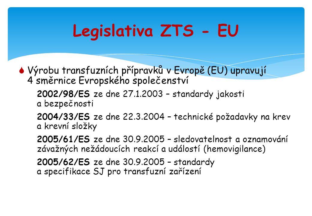 Legislativa ZTS - ČR  Výroba transfuzních přípravků je v ČR řízena legislativními předpisy:  Zákon 378/2007 Sb.