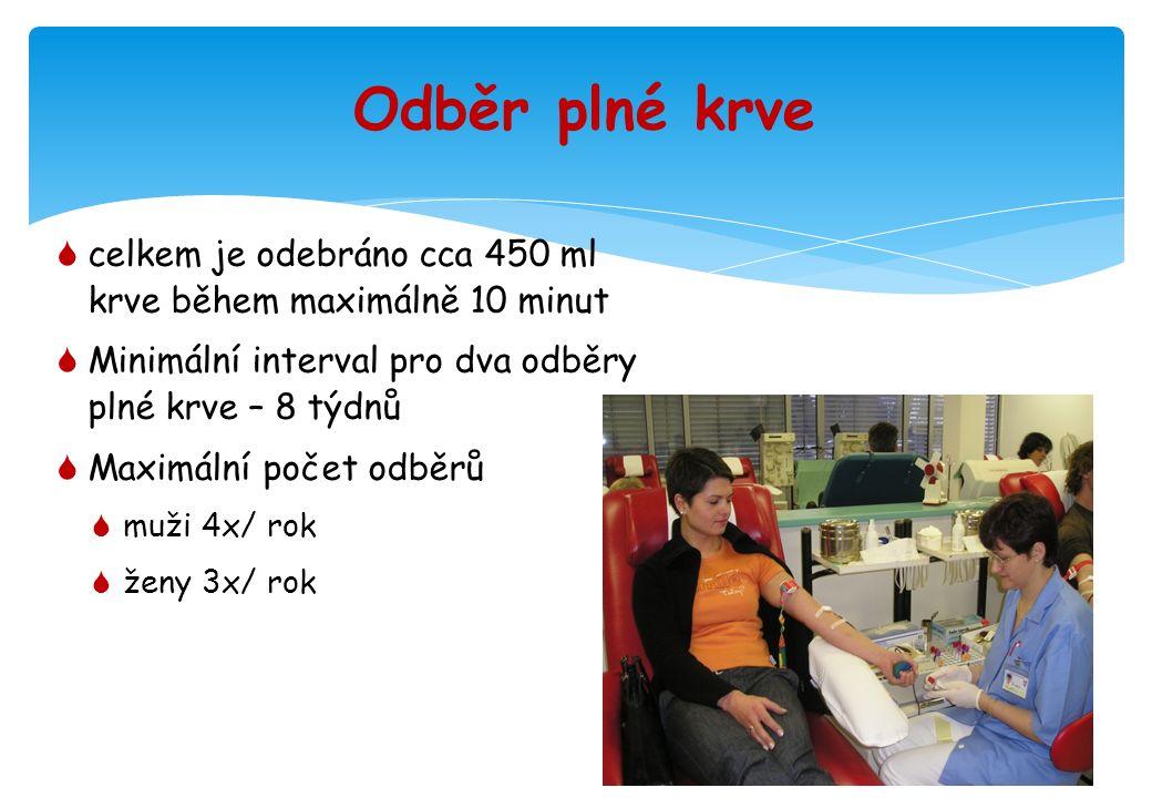 Odběr plné krve  celkem je odebráno cca 450 ml krve během maximálně 10 minut  Minimální interval pro dva odběry plné krve – 8 týdnů  Maximální počet odběrů  muži 4x/ rok  ženy 3x/ rok