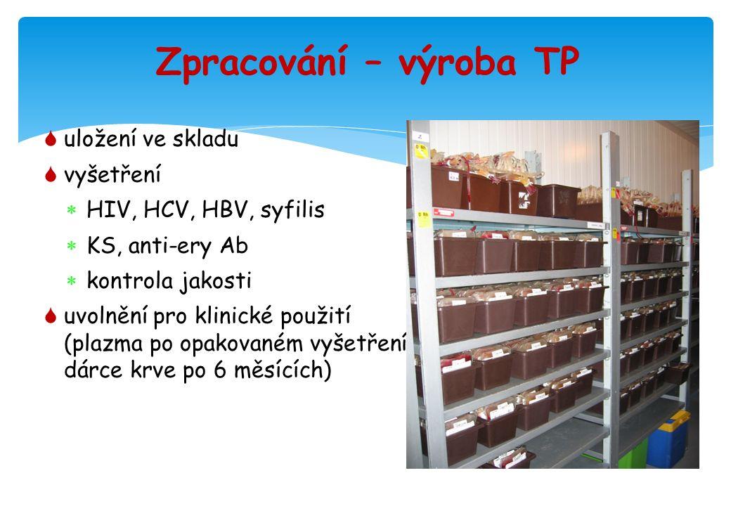 Zpracování – výroba TP  uložení ve skladu  vyšetření  HIV, HCV, HBV, syfilis  KS, anti-ery Ab  kontrola jakosti  uvolnění pro klinické použití (plazma po opakovaném vyšetření dárce krve po 6 měsících)