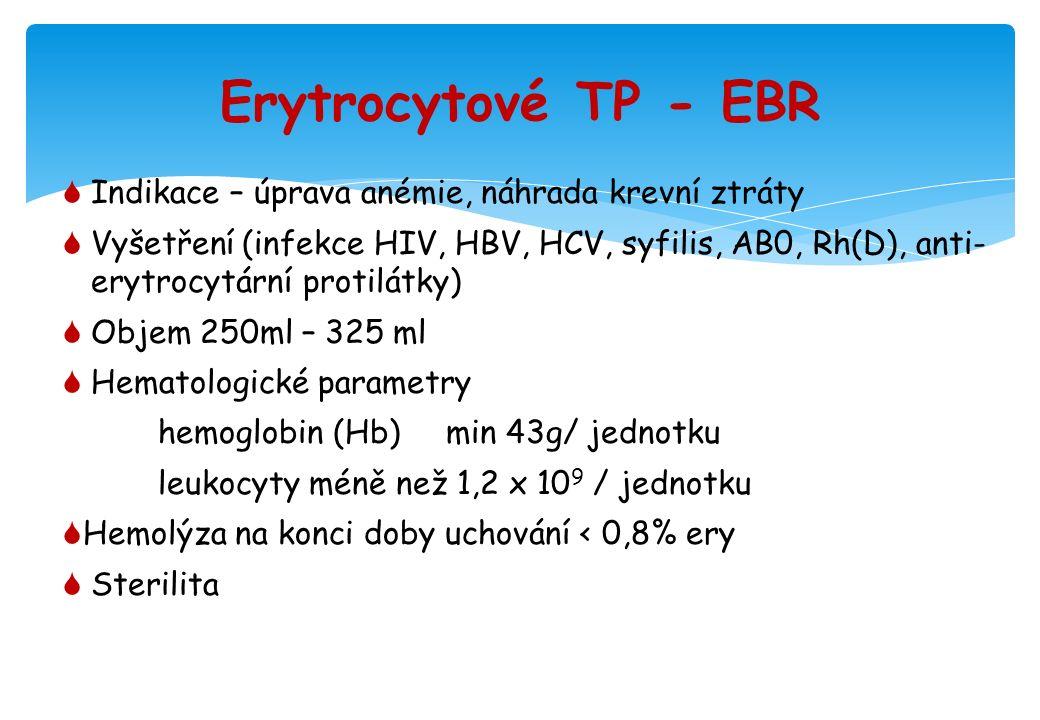 Erytrocytové TP - EBR  Indikace – úprava anémie, náhrada krevní ztráty  Vyšetření (infekce HIV, HBV, HCV, syfilis, AB0, Rh(D), anti- erytrocytární protilátky)  Objem 250ml – 325 ml  Hematologické parametry hemoglobin (Hb)min 43g/ jednotku leukocyty méně než 1,2 x 10 9 / jednotku  Hemolýza na konci doby uchování < 0,8% ery  Sterilita