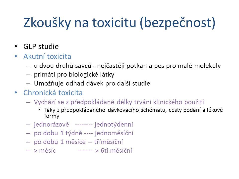 Zkoušky na toxicitu (bezpečnost) GLP studie Akutní toxicita – u dvou druhů savců - nejčastěji potkan a pes pro malé molekuly – primáti pro biologické látky – Umožňuje odhad dávek pro další studie Chronická toxicita – Vychází se z předpokládané délky trvání klinického použití Taky z předpokládaného dávkovacího schématu, cesty podání a lékové formy – jednorázově -------- jednotýdenní – po dobu 1 týdně ---- jednoměsíční – po dobu 1 měsíce -- tříměsíční – > měsíc ------- > 6ti měsíční