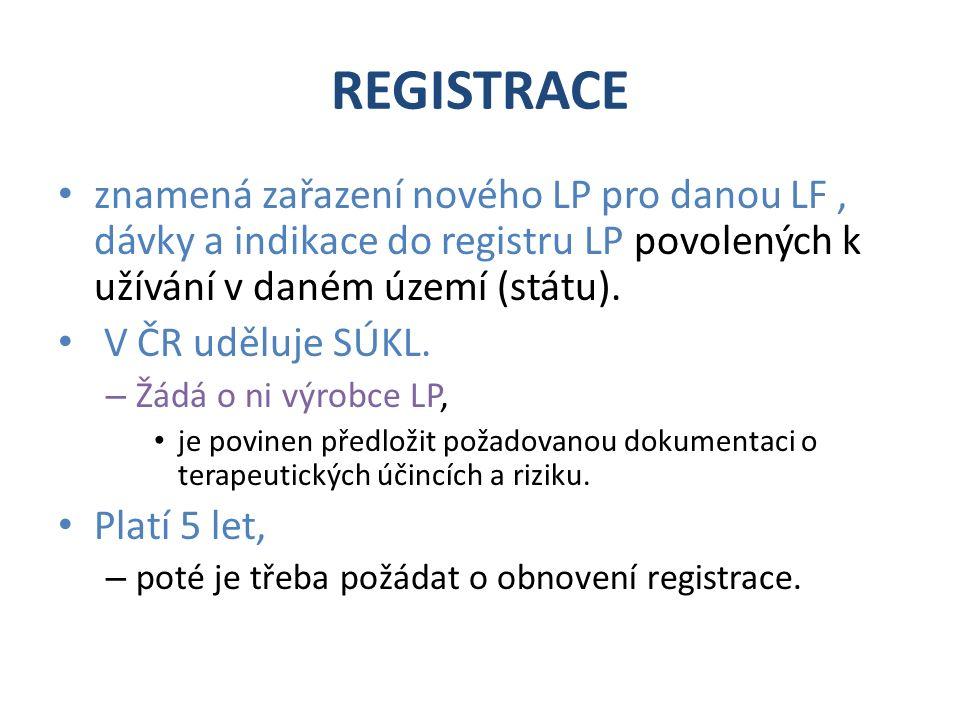 REGISTRACE znamená zařazení nového LP pro danou LF, dávky a indikace do registru LP povolených k užívání v daném území (státu).