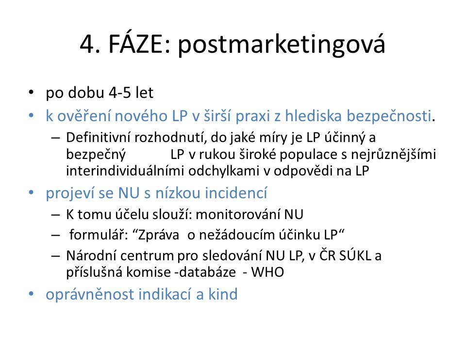 4. FÁZE: postmarketingová po dobu 4-5 let k ověření nového LP v širší praxi z hlediska bezpečnosti.