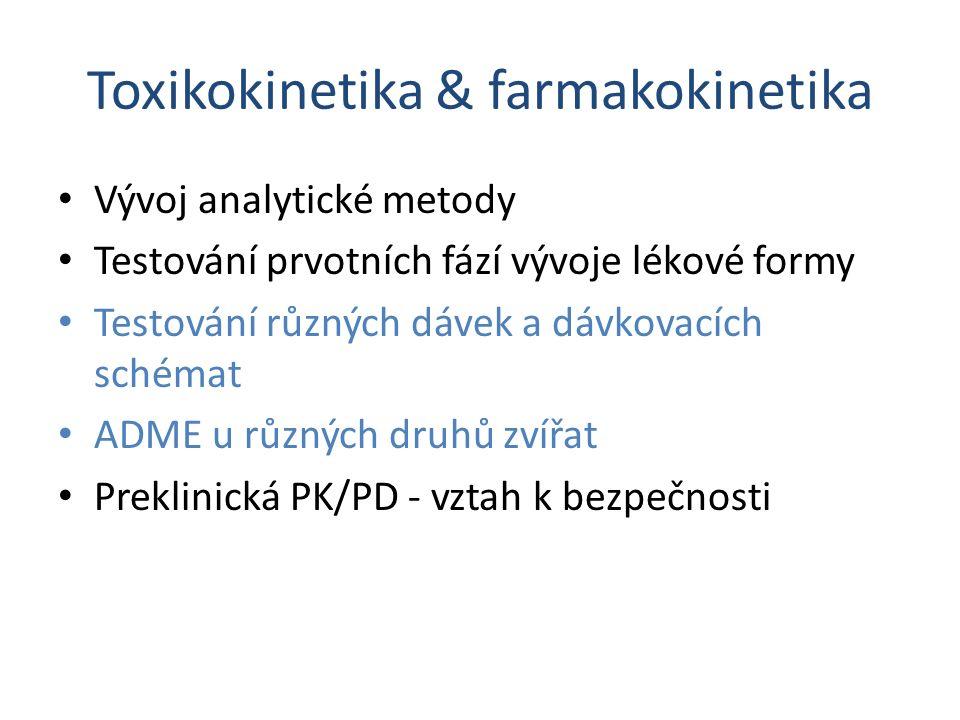 Toxikokinetika & farmakokinetika Vývoj analytické metody Testování prvotních fází vývoje lékové formy Testování různých dávek a dávkovacích schémat ADME u různých druhů zvířat Preklinická PK/PD - vztah k bezpečnosti