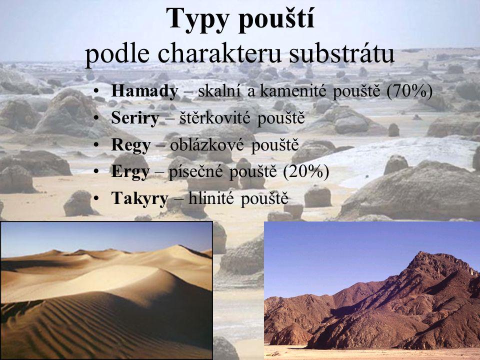 Písečné pouště písečná duna – jakákoli vyvýšenina tvořená pískem a modelovaná činností větru zaniká pokud: zaroste vegetací, zanikne zdroj písku, změní se charakter proudění vzduchu typy dun: srpovité, příčné, hvězdicovité, parabolické, podélné