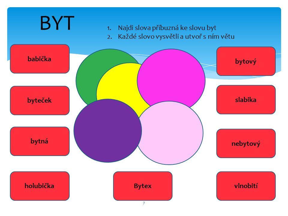 7 bytná holubička Bytex vlnobití nebytový slabika bytový byteček babička 1.Najdi slova příbuzná ke slovu byt 2.Každé slovo vysvětli a utvoř s ním větu BYT