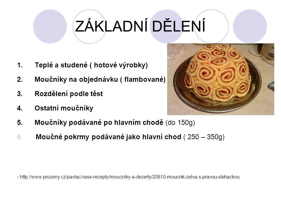 ROZDĚLENÍ PODLE TĚST TĚSTA:  Litá  Odpalovaná  Kynuté  Piškotové  Listové  Linecké  Vaflové 2.