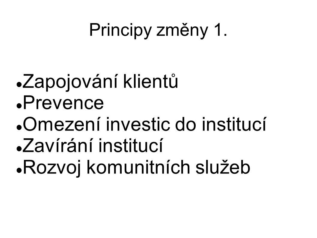 Principy změny 1.