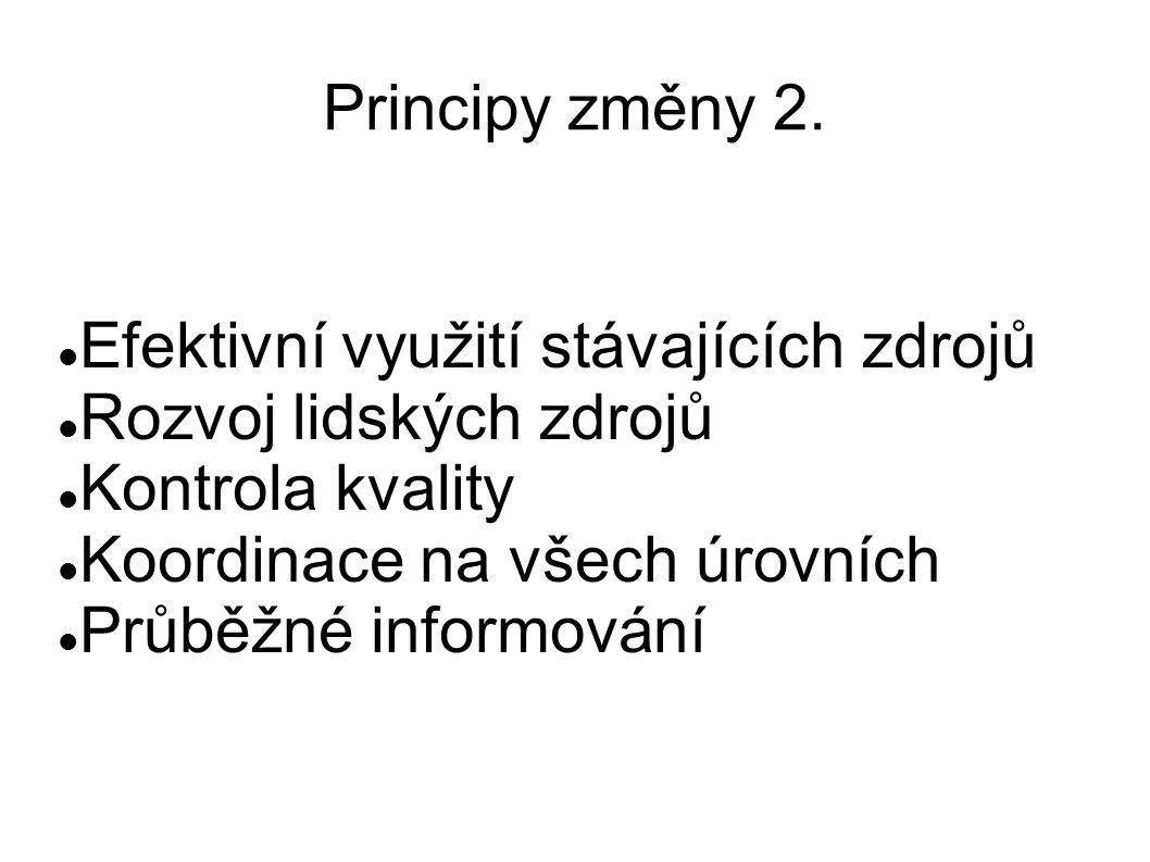 Principy změny 2.