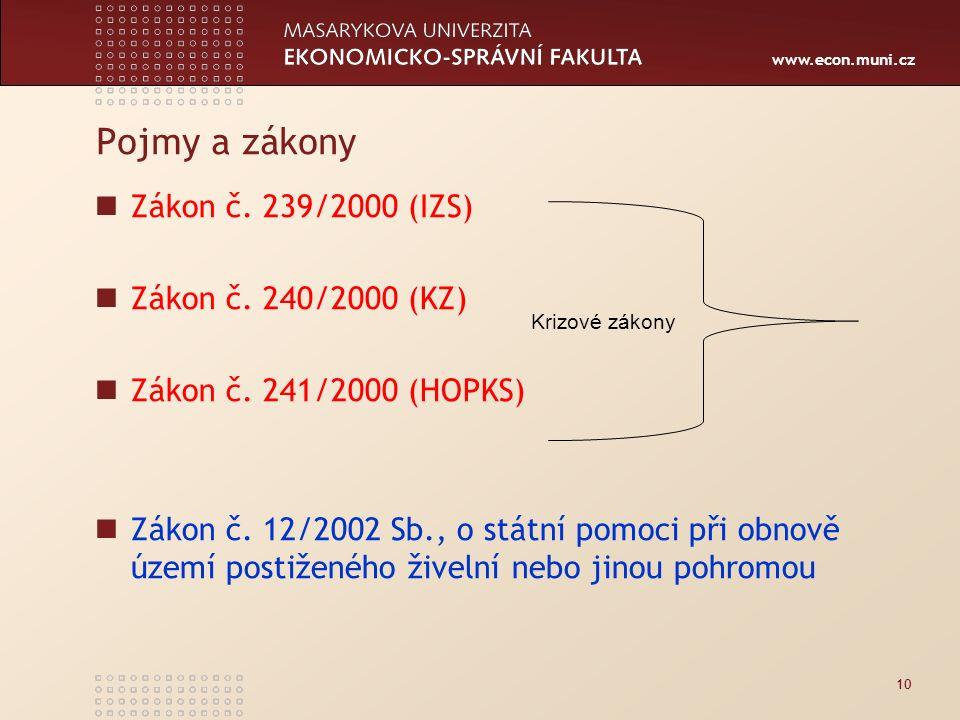 www.econ.muni.cz 10 Pojmy a zákony Zákon č. 239/2000 (IZS) Zákon č.