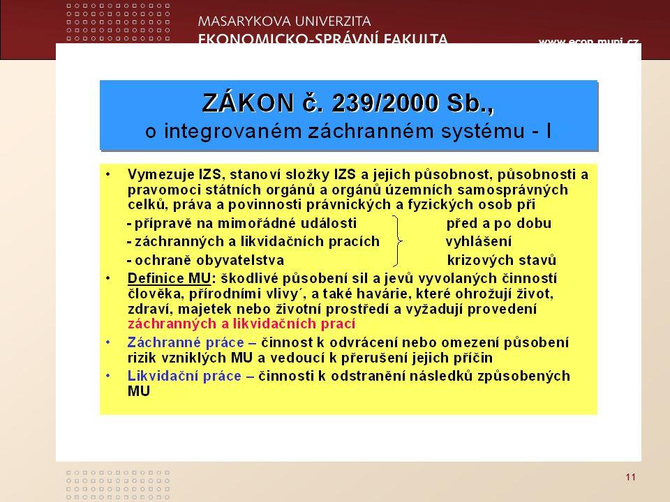 www.econ.muni.cz 11