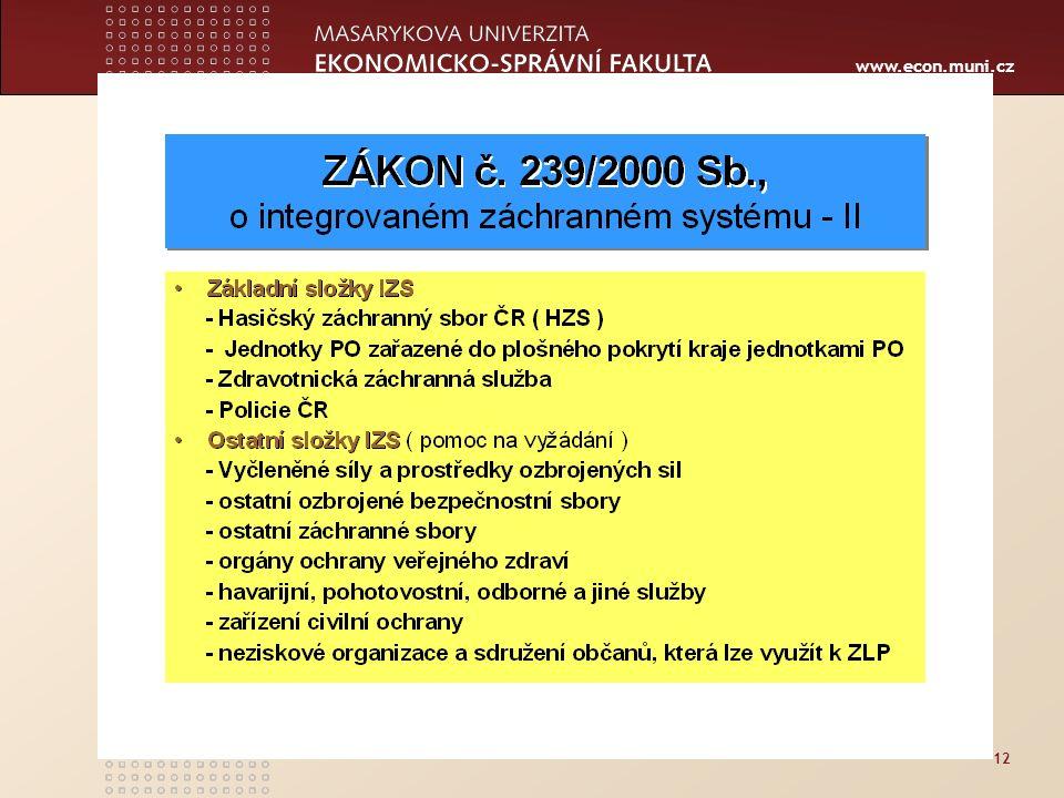 www.econ.muni.cz 12
