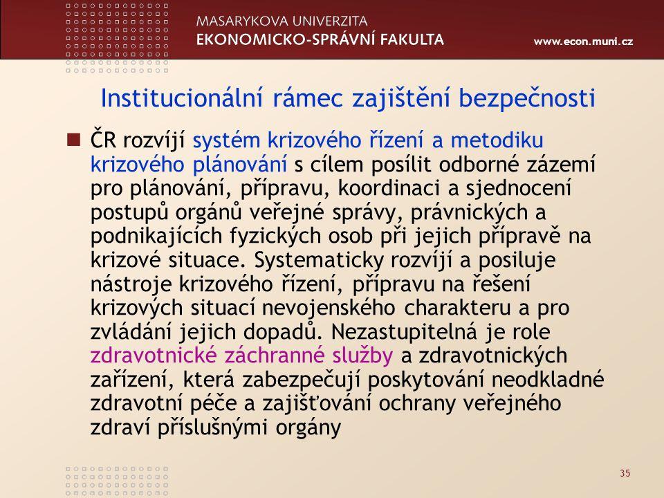www.econ.muni.cz 35 Institucionální rámec zajištění bezpečnosti ČR rozvíjí systém krizového řízení a metodiku krizového plánování s cílem posílit odborné zázemí pro plánování, přípravu, koordinaci a sjednocení postupů orgánů veřejné správy, právnických a podnikajících fyzických osob při jejich přípravě na krizové situace.