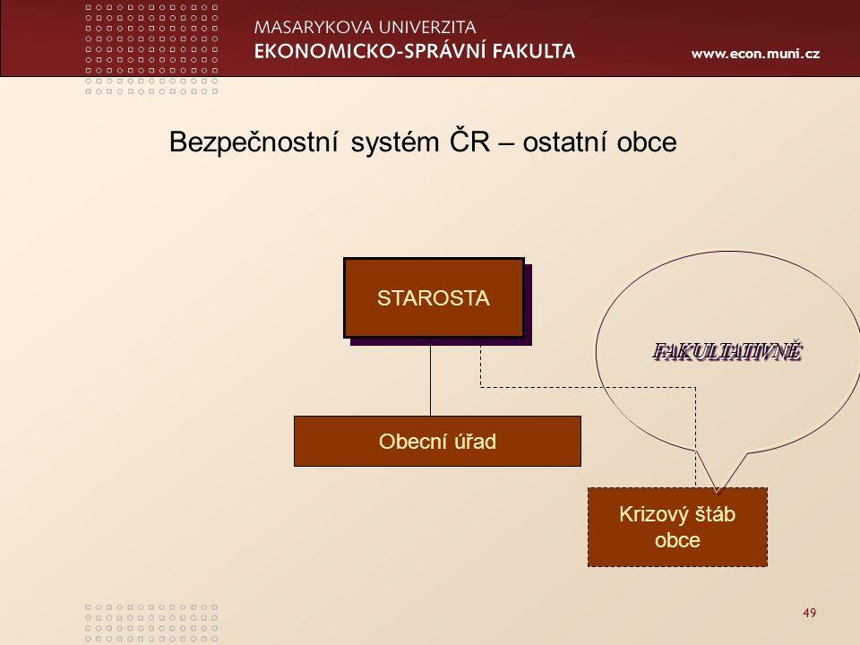 www.econ.muni.cz 49 STAROSTA Obecní úřad Krizový štáb obce Bezpečnostní systém ČR – ostatní obce FAKULTATIVNĚFAKULTATIVNĚ