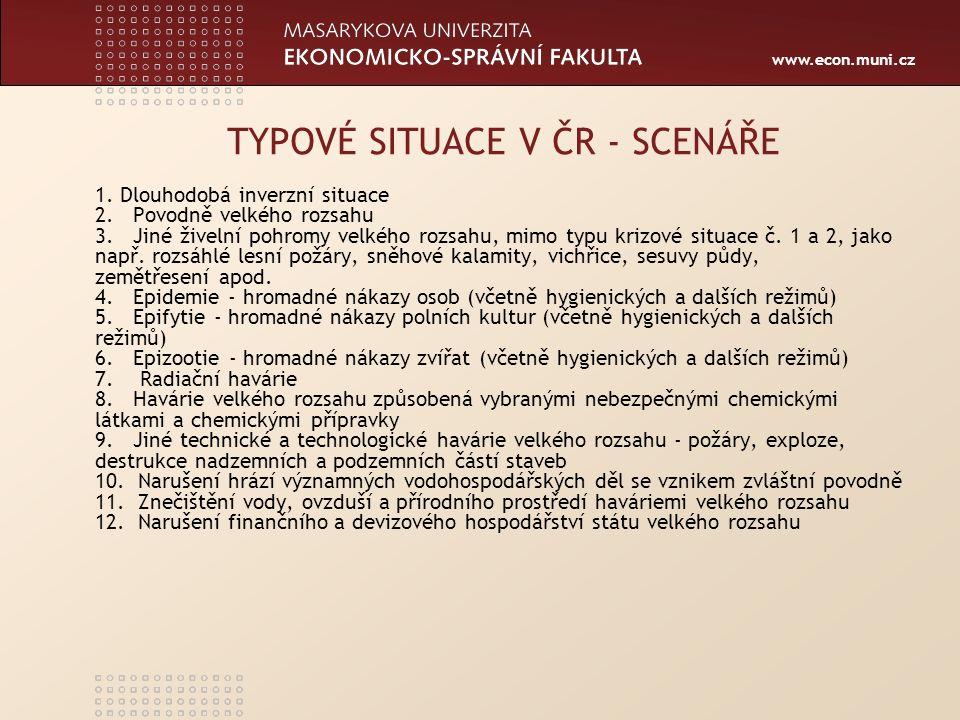 www.econ.muni.cz TYPOVÉ SITUACE V ČR - SCENÁŘE 1. Dlouhodobá inverzní situace 2.