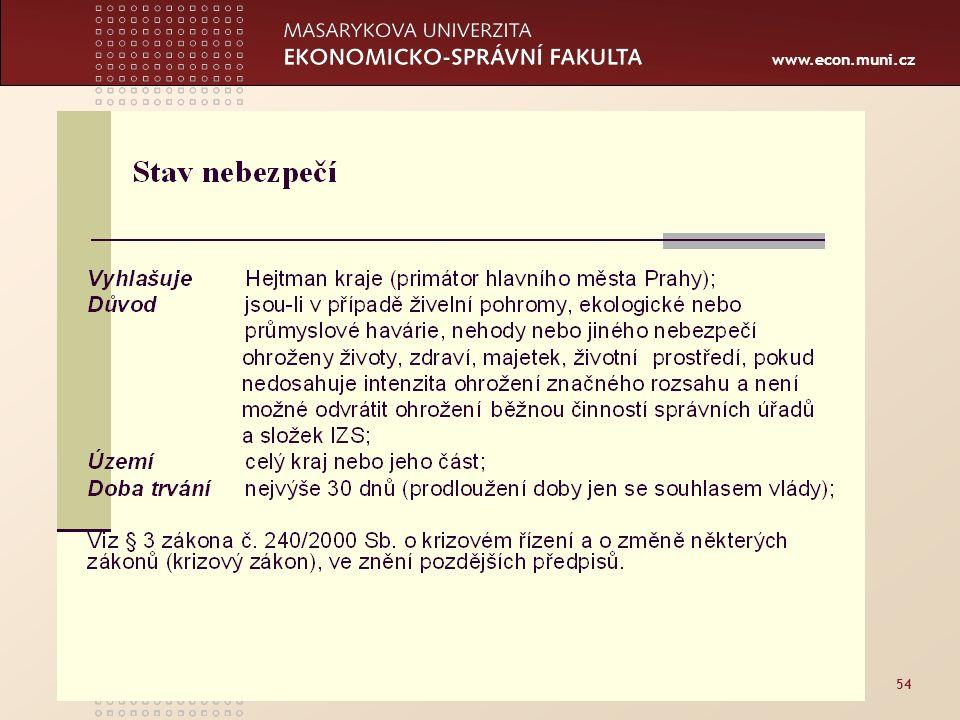 www.econ.muni.cz 54