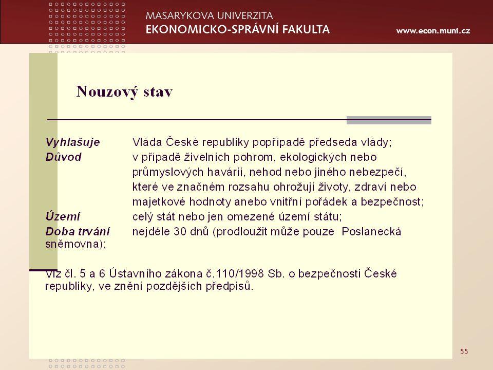 www.econ.muni.cz 55