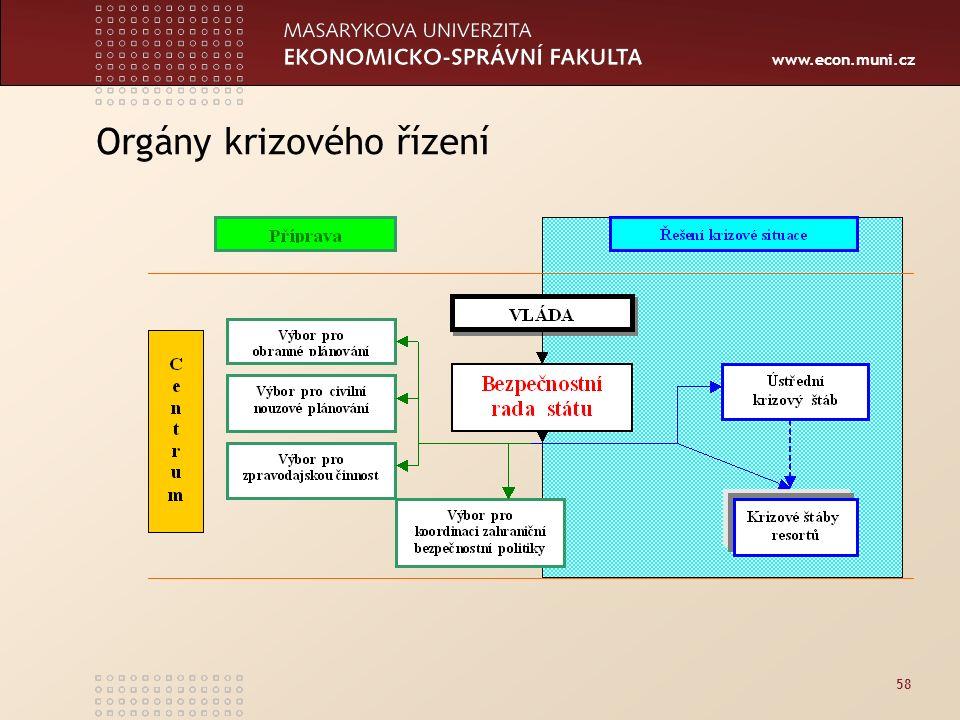 www.econ.muni.cz 58 Orgány krizového řízení