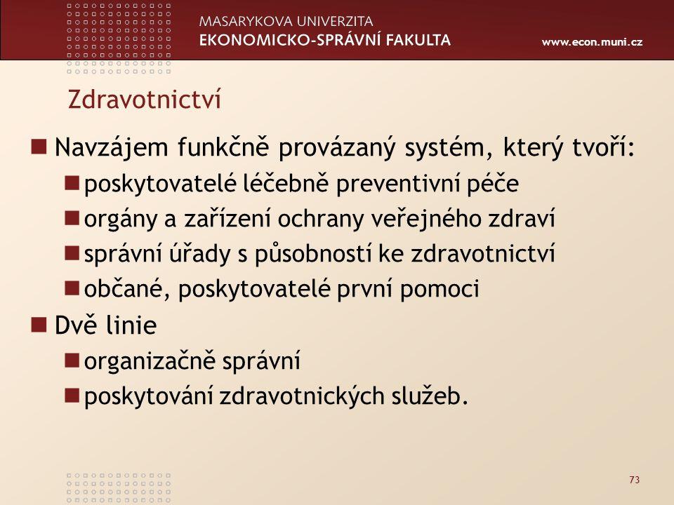 www.econ.muni.cz Zdravotnictví Navzájem funkčně provázaný systém, který tvoří: poskytovatelé léčebně preventivní péče orgány a zařízení ochrany veřejného zdraví správní úřady s působností ke zdravotnictví občané, poskytovatelé první pomoci Dvě linie organizačně správní poskytování zdravotnických služeb.