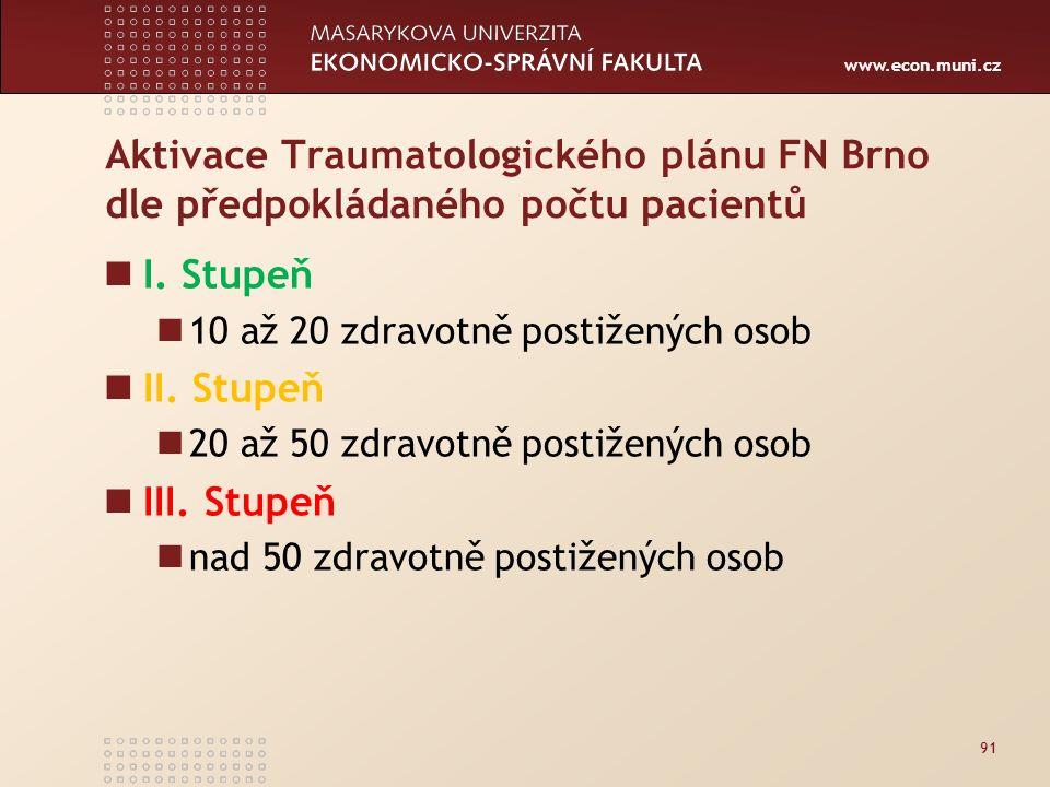 www.econ.muni.cz Aktivace Traumatologického plánu FN Brno dle předpokládaného počtu pacientů I.