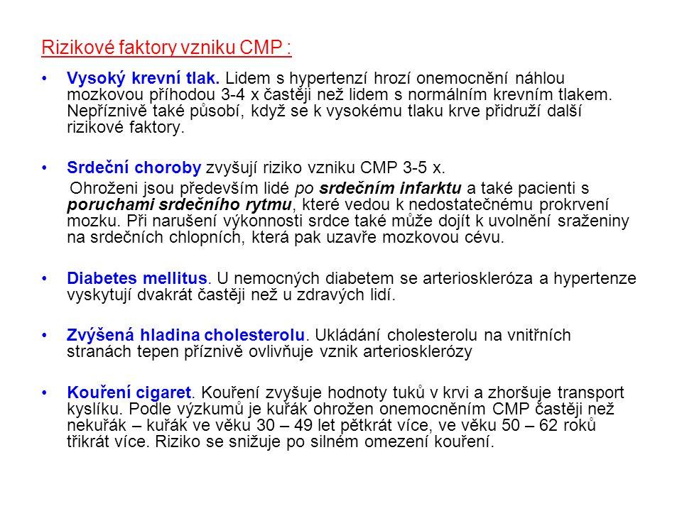 Rizikové faktory vzniku CMP : Vysoký krevní tlak.