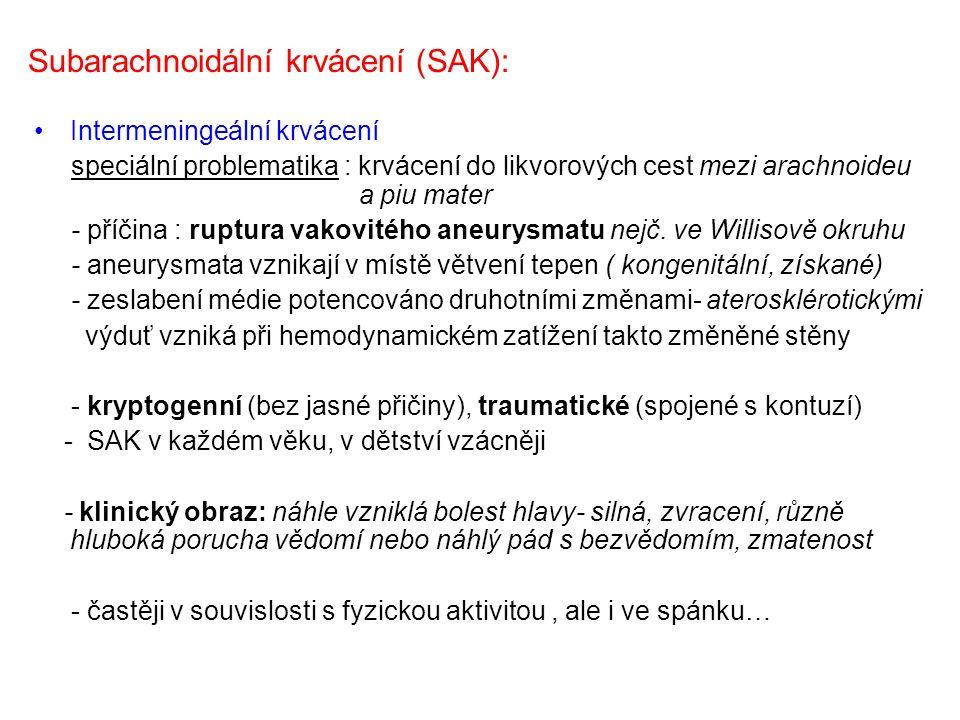 Subarachnoidální krvácení (SAK): Intermeningeální krvácení speciální problematika : krvácení do likvorových cest mezi arachnoideu a piu mater - příčina : ruptura vakovitého aneurysmatu nejč.