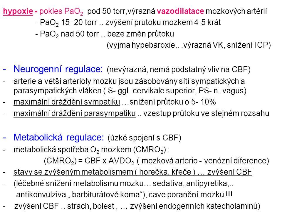 hypoxie - pokles PaO 2 pod 50 torr,výrazná vazodilatace mozkových artérií - PaO 2 15- 20 torr..
