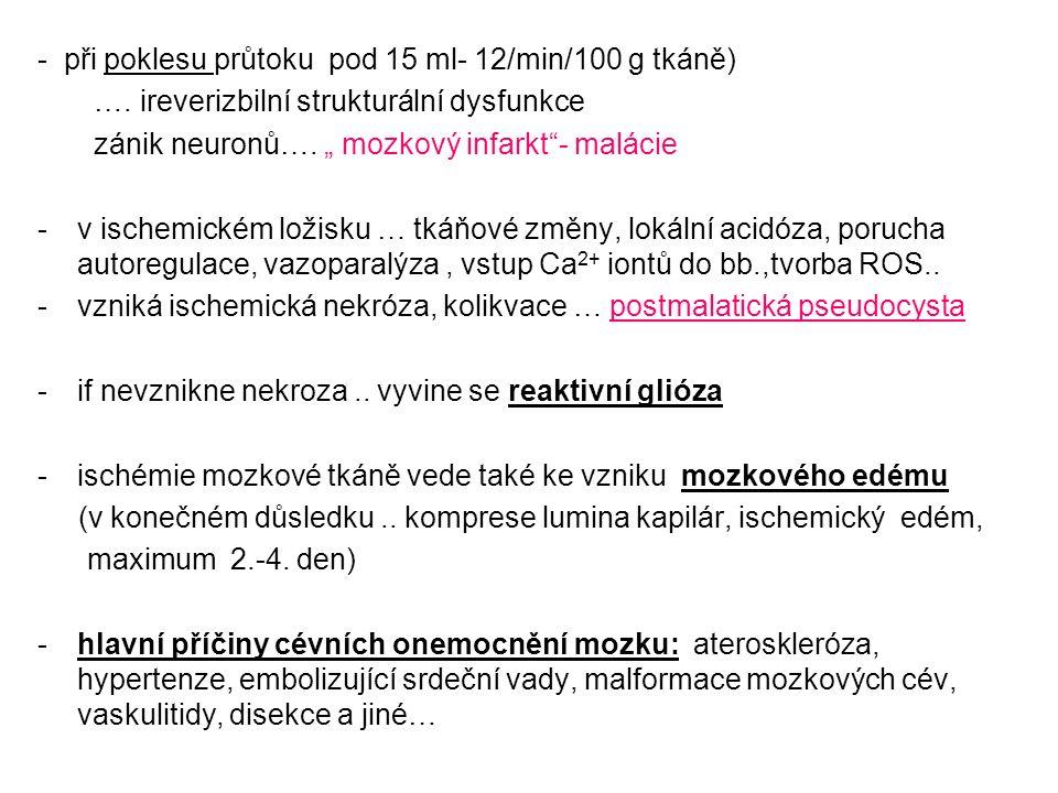 - při poklesu průtoku pod 15 ml- 12/min/100 g tkáně) ….