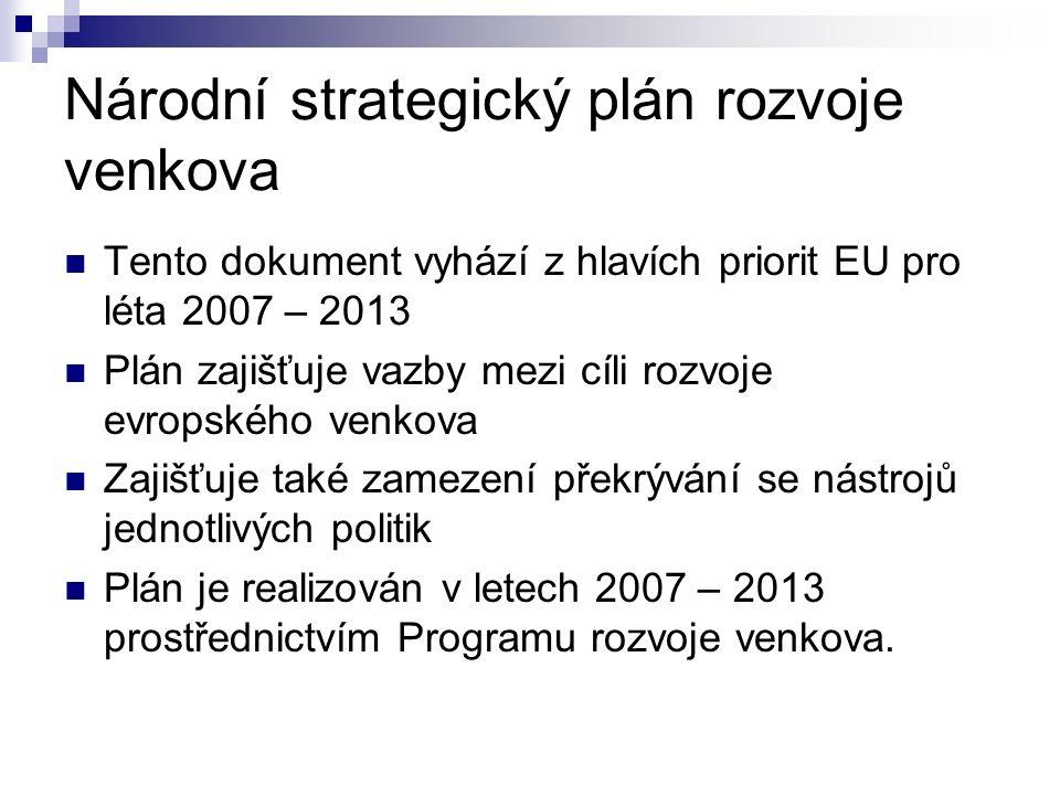 Národní strategický plán rozvoje venkova Tento dokument vyhází z hlavích priorit EU pro léta 2007 – 2013 Plán zajišťuje vazby mezi cíli rozvoje evropského venkova Zajišťuje také zamezení překrývání se nástrojů jednotlivých politik Plán je realizován v letech 2007 – 2013 prostřednictvím Programu rozvoje venkova.