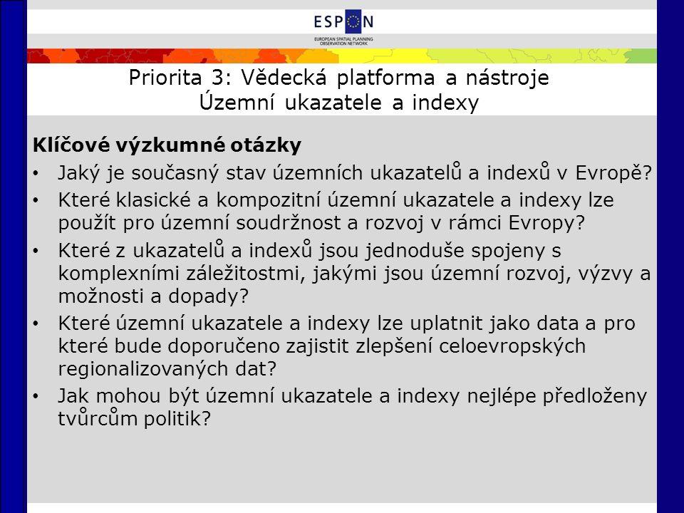 Priorita 3: Vědecká platforma a nástroje Územní ukazatele a indexy Klíčové výzkumné otázky Jaký je současný stav územních ukazatelů a indexů v Evropě.