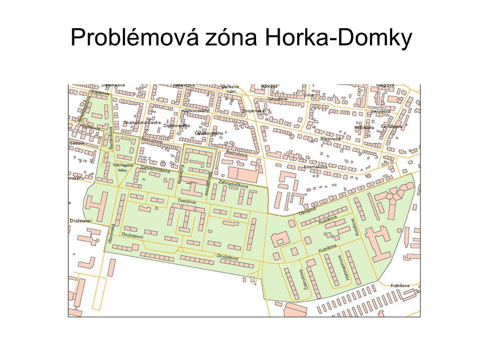 Problémová zóna Horka-Domky