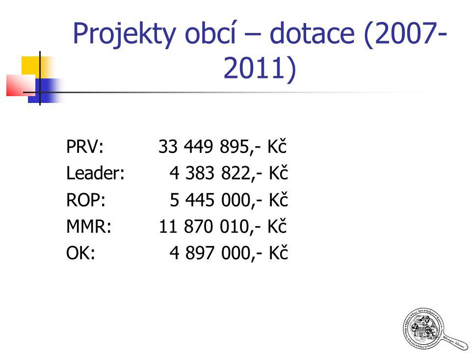 Projekty obcí – dotace (2007- 2011) PRV: 33 449 895,- Kč Leader: 4 383 822,- Kč ROP: 5 445 000,- Kč MMR:11 870 010,- Kč OK: 4 897 000,- Kč