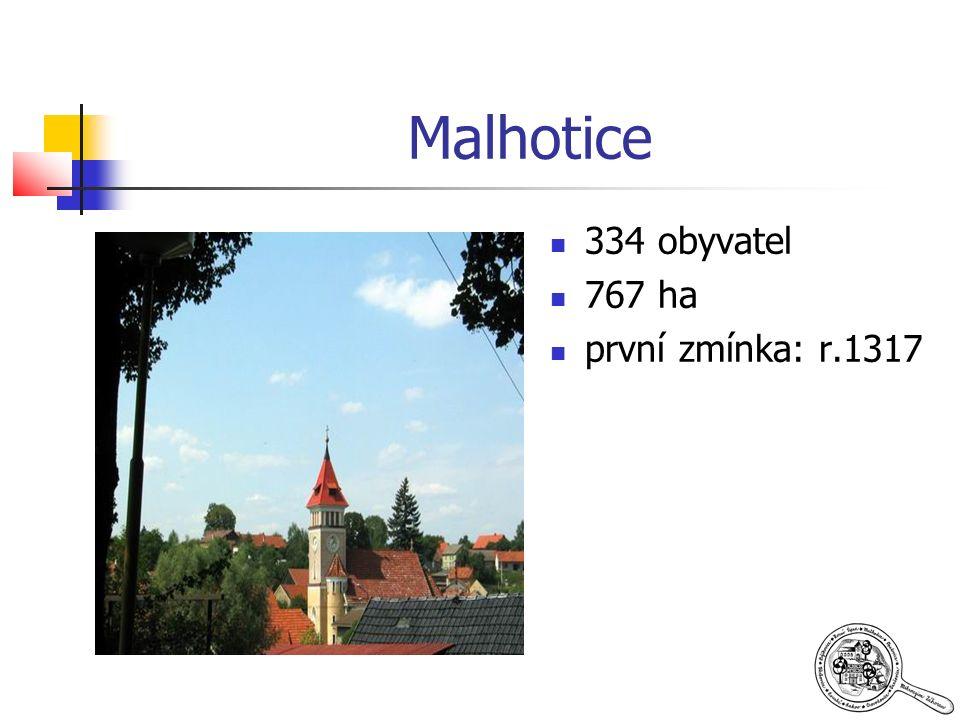 Malhotice 334 obyvatel 767 ha první zmínka: r.1317