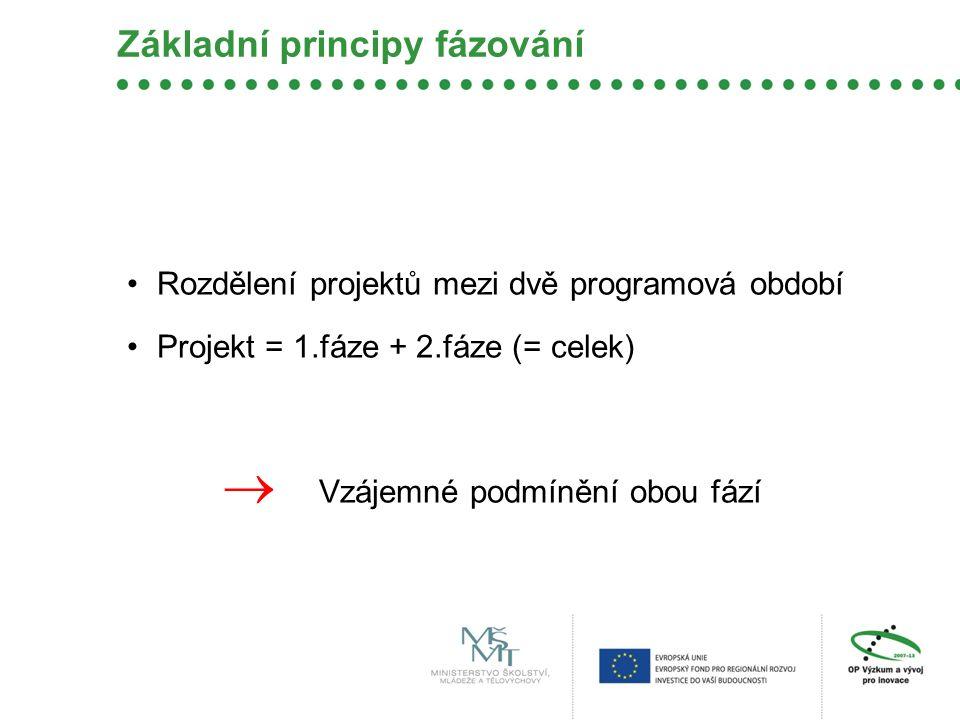 Základní principy fázování Rozdělení projektů mezi dvě programová období Projekt = 1.fáze + 2.fáze (= celek)  Vzájemné podmínění obou fází